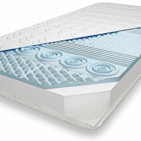 Neapol 7 pulzuszónás hideghab matrac latex réteggel